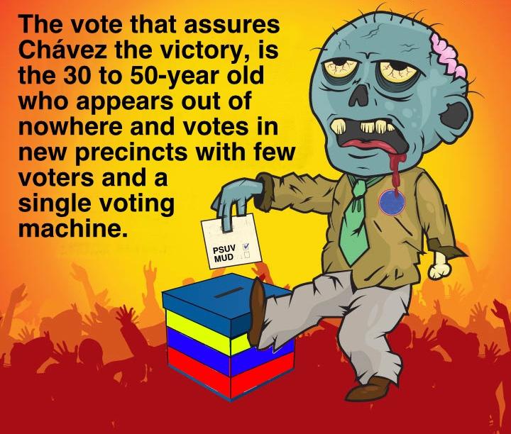 Arroyo nekar till valfusk